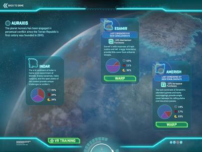 PlanetSide 2 - Planet Auraxis