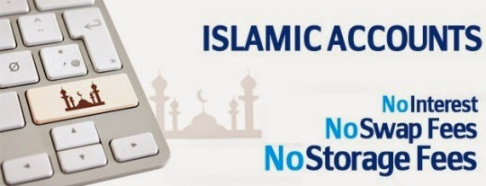 Islamic forex brokers list