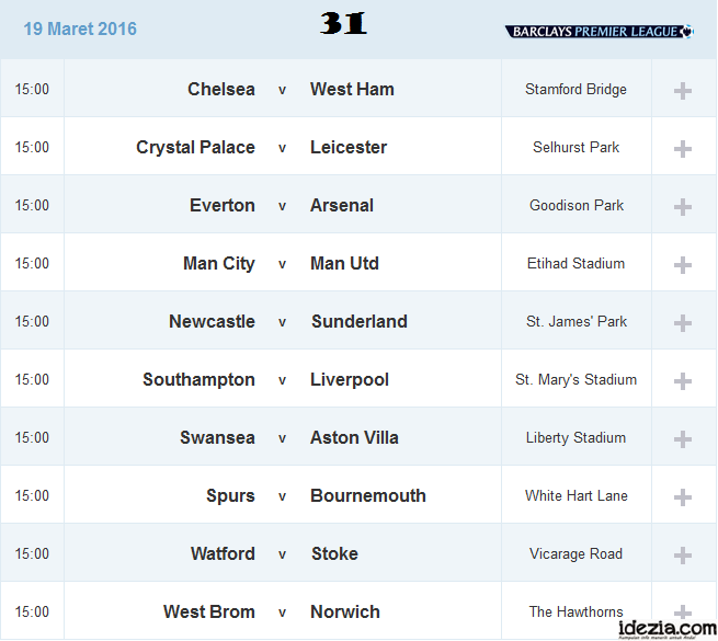 Jadwal Liga Inggris Pekan ke-31 19 Maret 2016