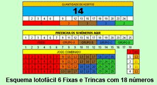 Joga-se com 18 números em 6 fixas e trincas