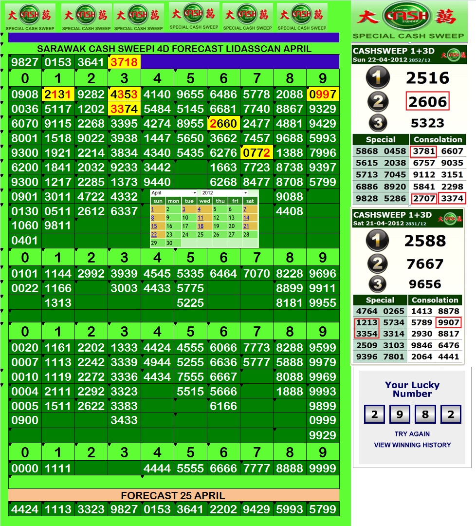 Cash Sweep http://lidasscanforecast4d.blogspot.com/2012/04/da-ma-cai