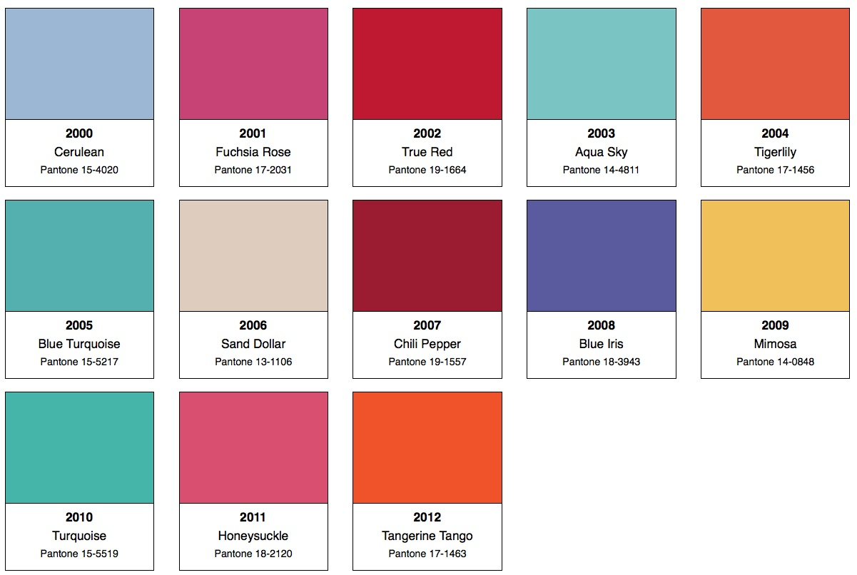 Off White Pantone Color Chart http://chameleon-interiors.blogspot.com/2012/03/friday-pretty-pantones-yearly-picks-and.html