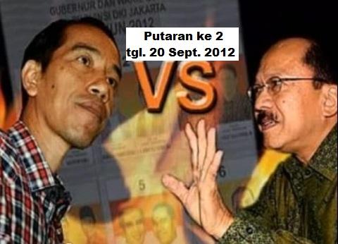 Hasil Pilkada DKI Jakarta Putaran Kedua Update Terbaru