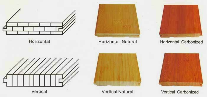 solid vs engineered bamboo flooring