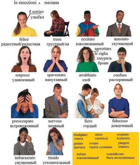 слушать уроки итальянского языка
