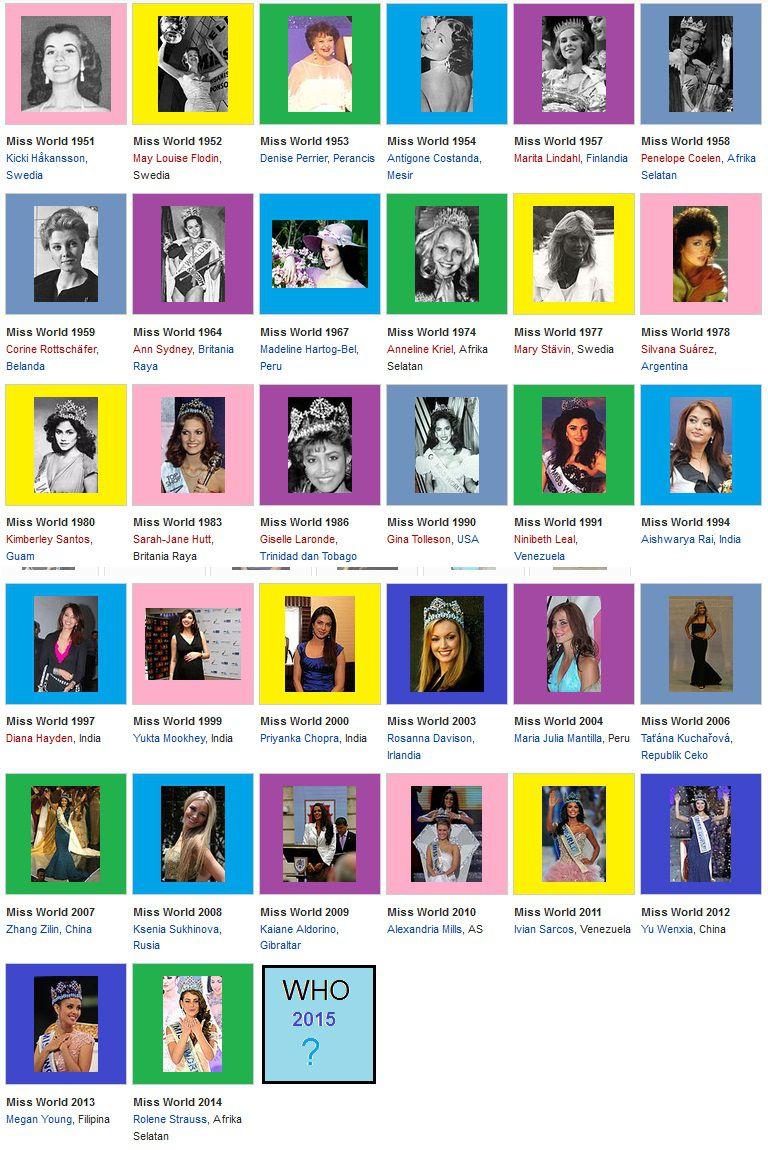 Daftar Pemenang Miss World. Sejak tahun 1951 Sampai Sekarang