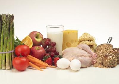 Dieting Food Plans