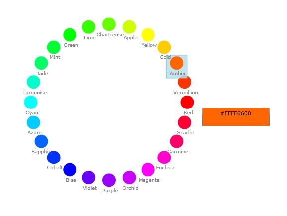 Circular ListBox