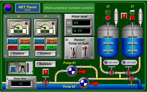 Gambar Contoh Sistem Scada (Supervisory Control and Data Acquisition)