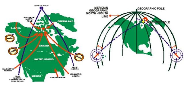 Diagram Arah Utara pada Peta