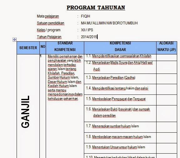 Publikasi Pendidikan Arsip Perangkat Pembelajaran Ktsp Sumber Ma Nw Borok Tumbuh