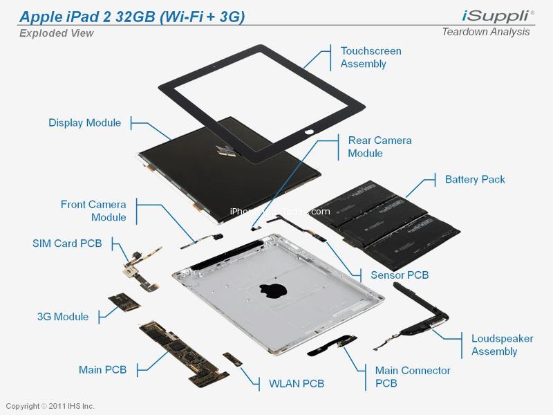 Internal framework (Exploded view) of Apple iPad2 Wifi + 3G Model
