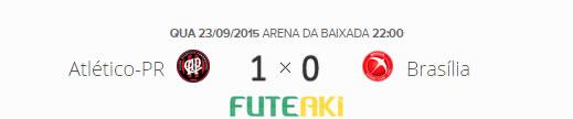 O placar de Atlético-PR 1x0 Brasília pelas oitavas de final da Copa Sul-Americana 2015
