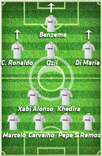 Football Manager Real Madrid Tactic