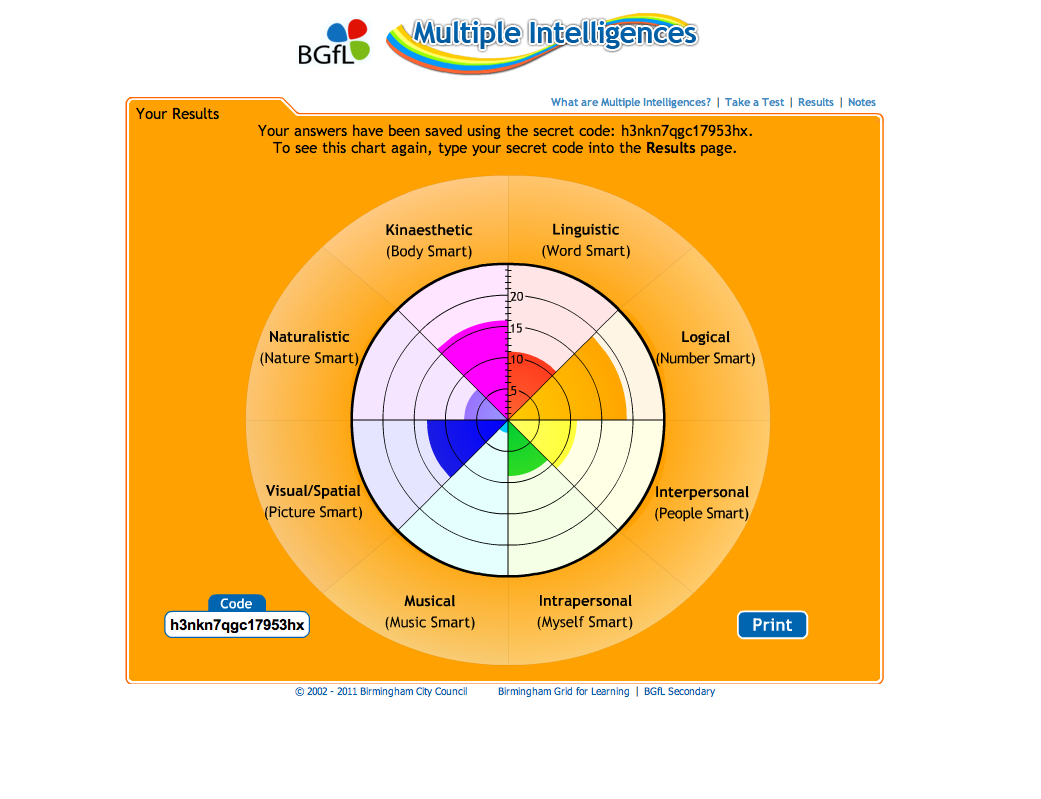 multiple intelligences pro con Strengt hs and we aknesses image source weaknesses: w- gardner's multiple intelligences are cog nitively based w- what determines intelligence w- excludes students with particular performances in only one intelligence area.