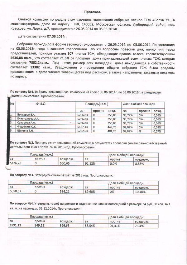 """Протокол № 6 очередного собрания членов ТСЖ """"Лорха 7"""". Страница 1"""
