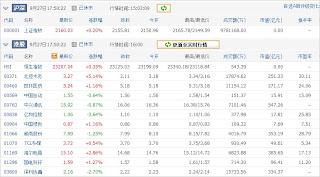 中国株コバンザメ投資ウォッチ銘柄watch20130927