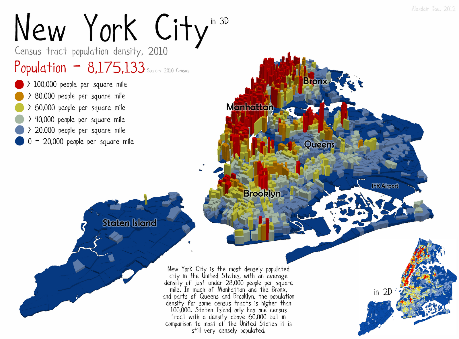 so i took some publicly available nyc gis data some 2010 us census data and went to work the result is the 3d map image below