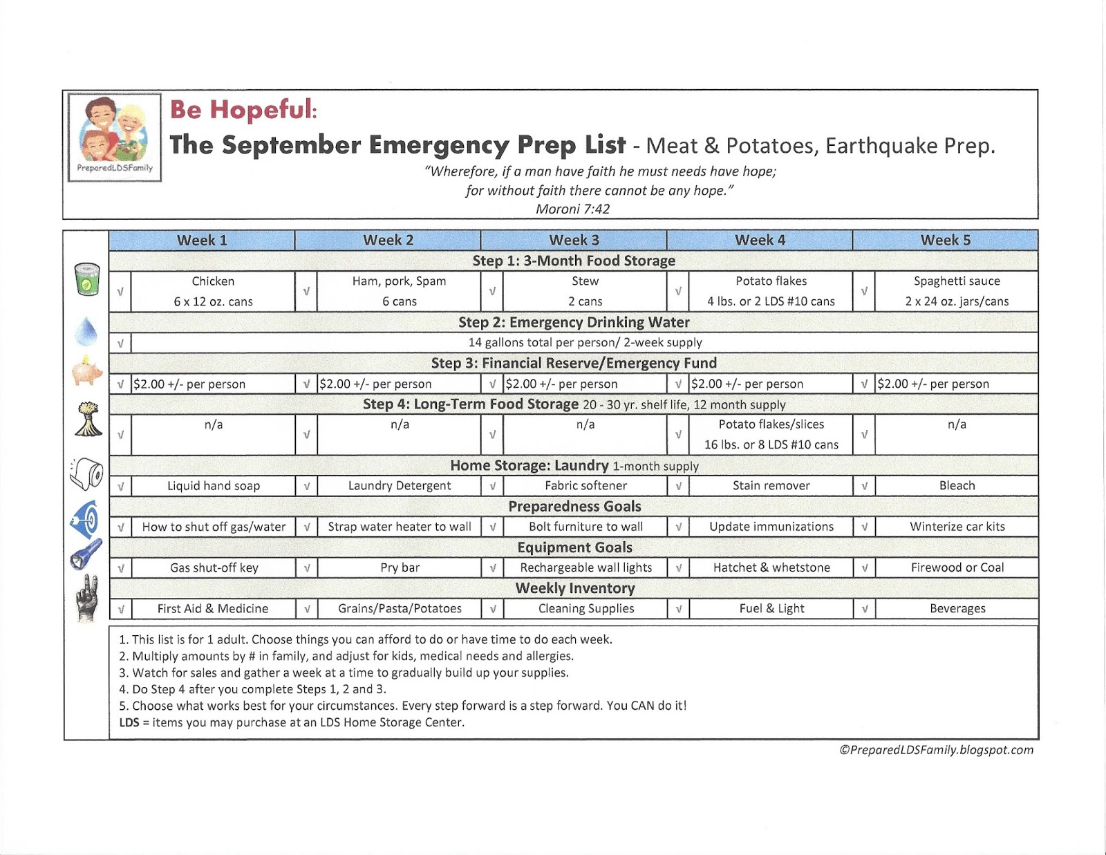 My food storage focus in September is what I like to call meat and potatoes. I buy tuna in April chicken in September and beef in October for our food ...  sc 1 st  Prepared LDS Family & Prepared LDS Family: September Emergency Preparedness Goals - Meat ...