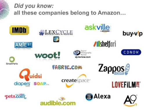 company profile amazon A customer profile contains the data that login with amazon applications can access regarding a particular customer this includes: a unique id for the user the user's name, th.