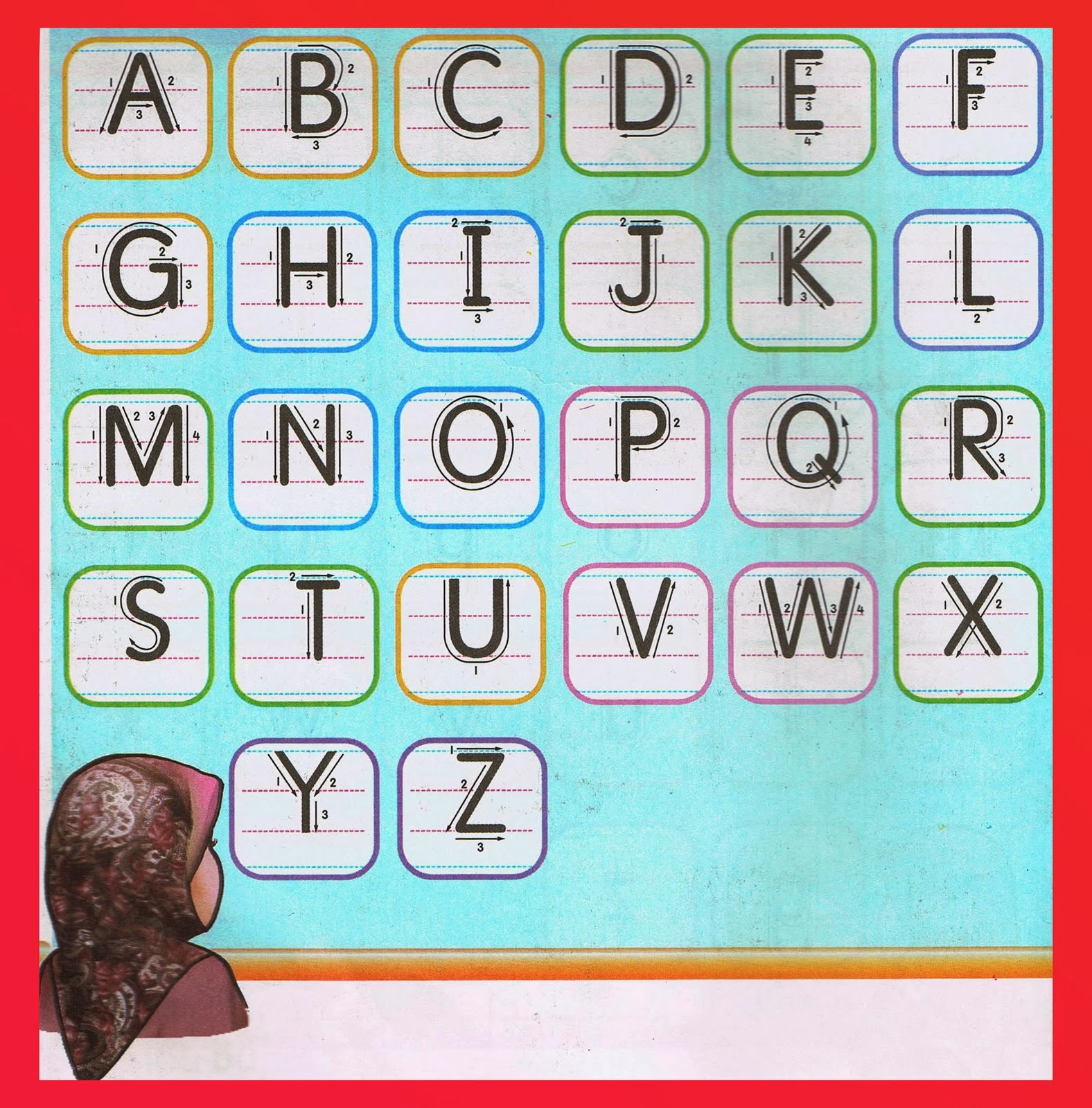 mengenal huruf carta bergambar mengenal huruf