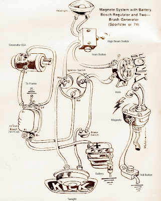 noggdesign wiring diagrams rh noggdesign blogspot com lowbrow customs triumph wiring diagram lowbrow customs triumph wiring diagram