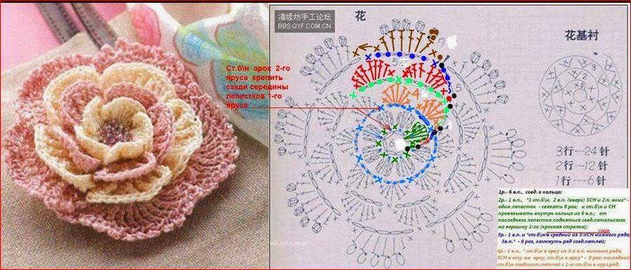 Flor en dos colores y 3D | Crochet y Dos agujas - Patrones de tejido