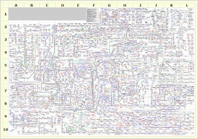 mapa - Mapa metabólico e complexidade irredutível  Pathway-1b
