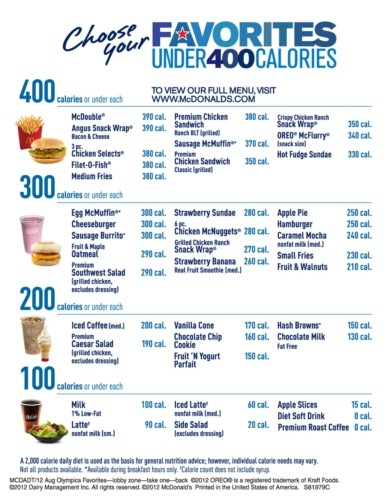 Nutrition4life Mcdonalds Rolls Out A List Of Foods 400 Calories Or