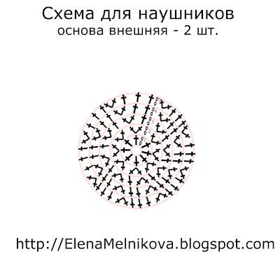 Схема круга из столбиков с