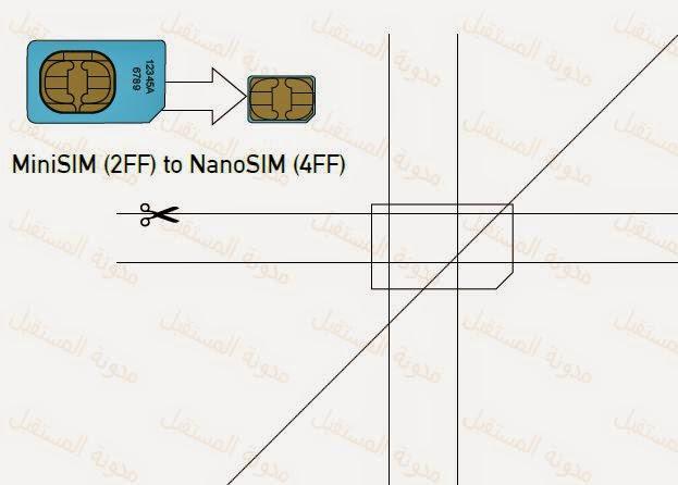 كيفية قص شريحة الإتصال  SIM Card لتصبح micro-SIM أو nano-SIM