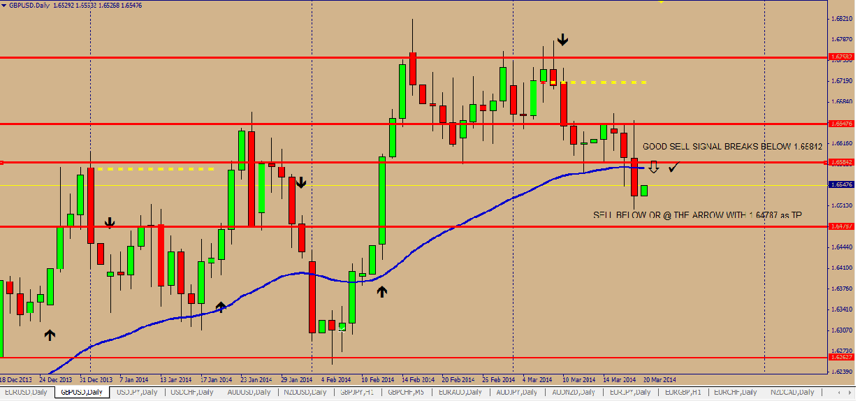 Eur usd trading signals