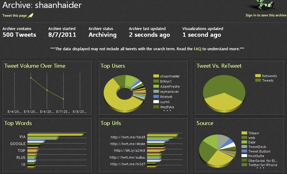 Microsoft's Archivist : A Nice Twitter Analysis Tool