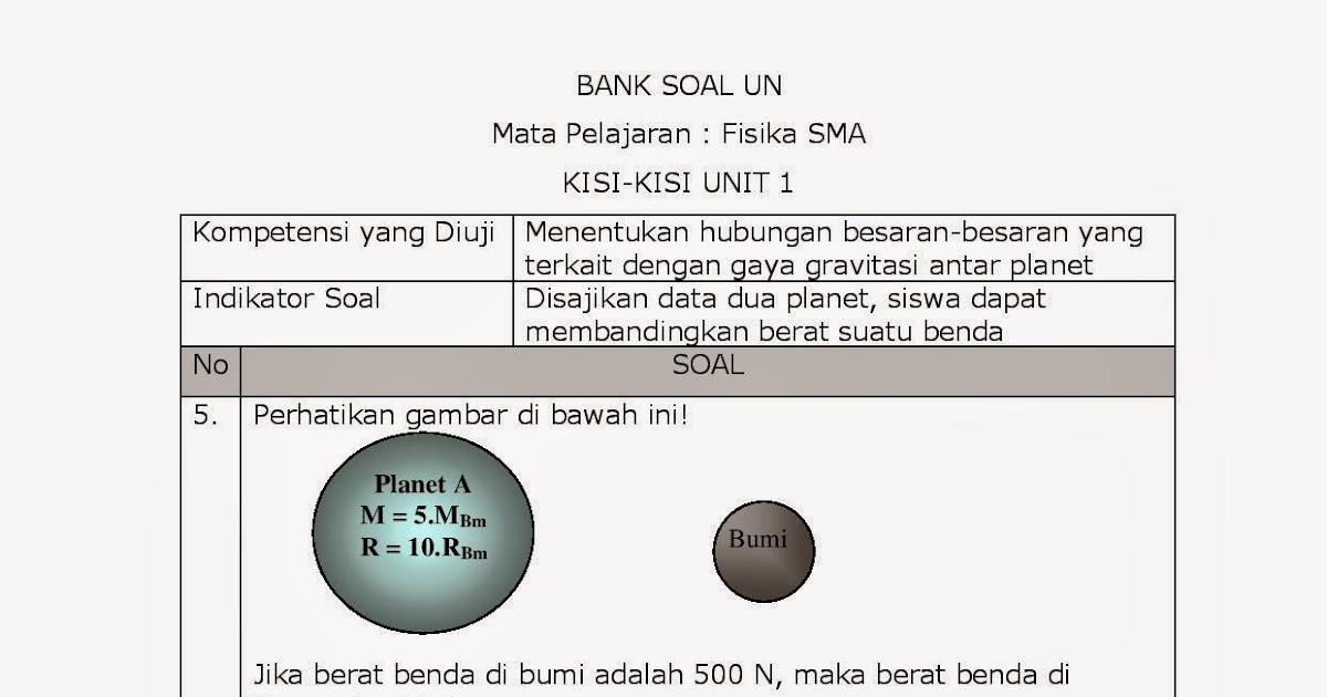 Achmad Saifudin 5 Pembahasan Soal Soal Un Fisika Hukum Gravitasi Newton