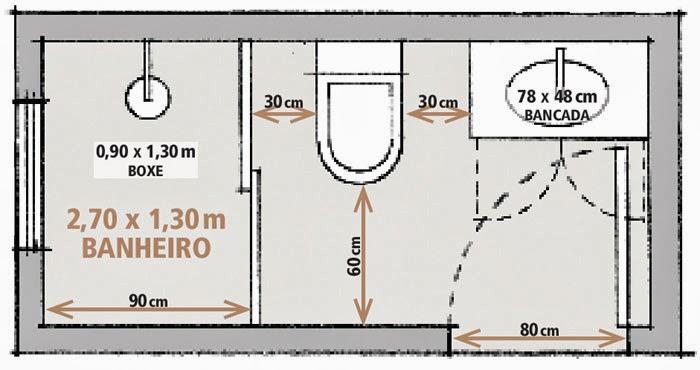 Coisa Minha, Casa A METRAGEM mínima para os cômodos de sua casa -> Dimensao De Banheiro Com Banheira