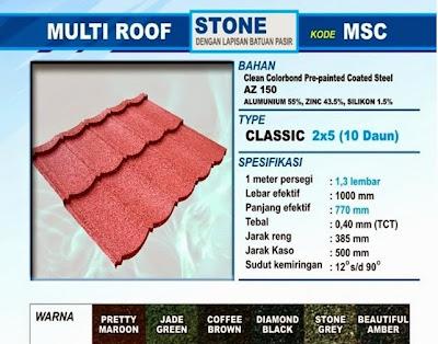 Jual Genteng Metal Multi Roof,Tipe Classic.