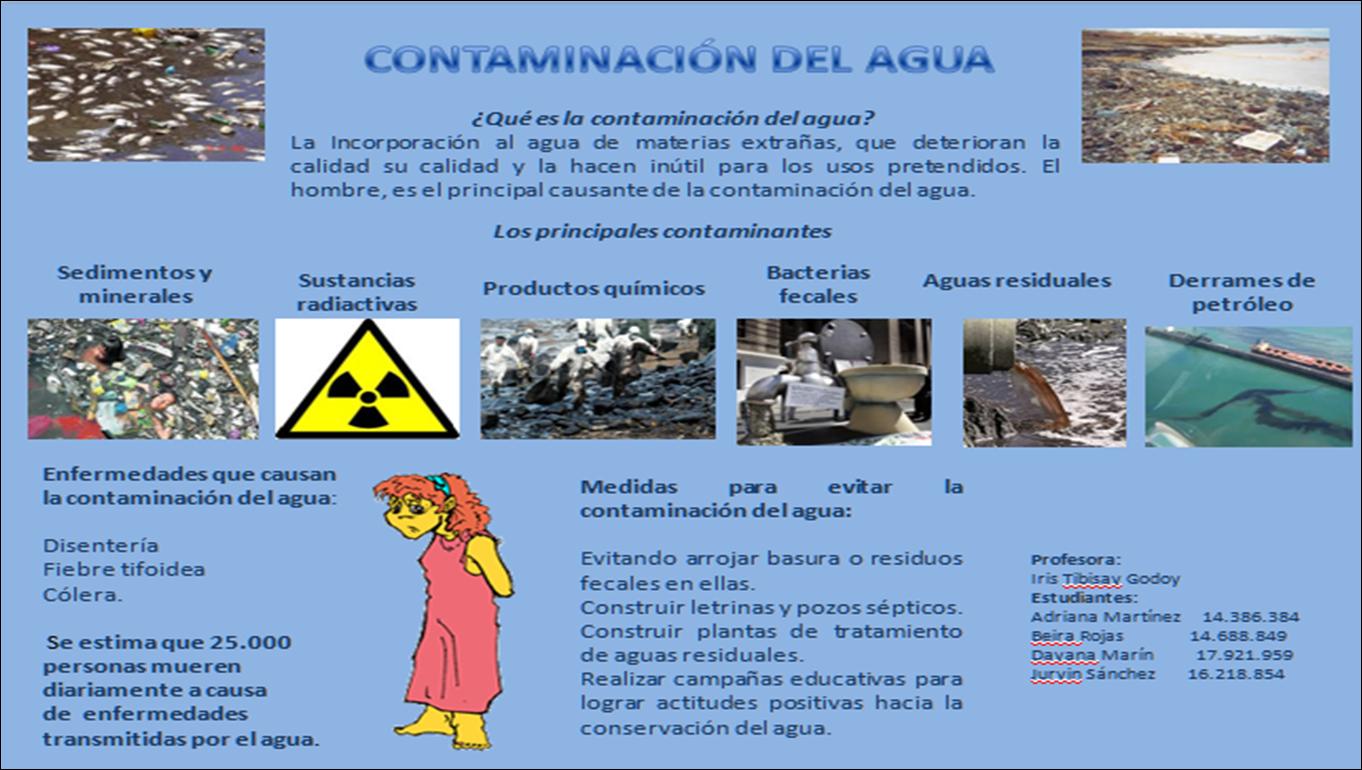 Carteleras de la Contaminacion Del Agua Cartelera Contaminación Del