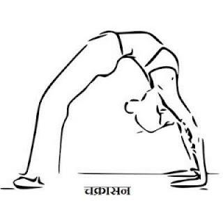 Chakrasana Yoga benefits in Hindi