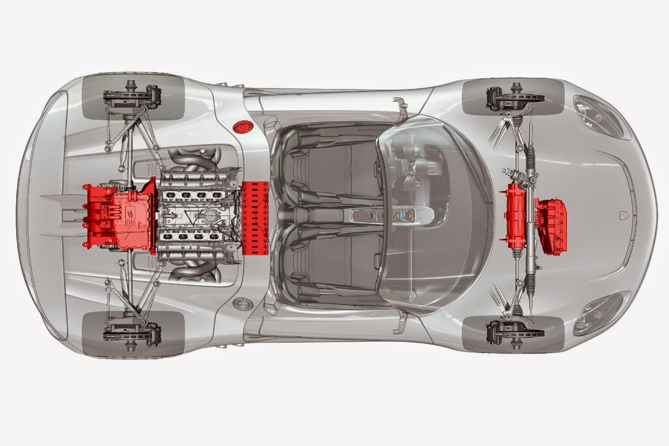 Ferrari California T صور سيارات: بورش 918 سبايدر 2010