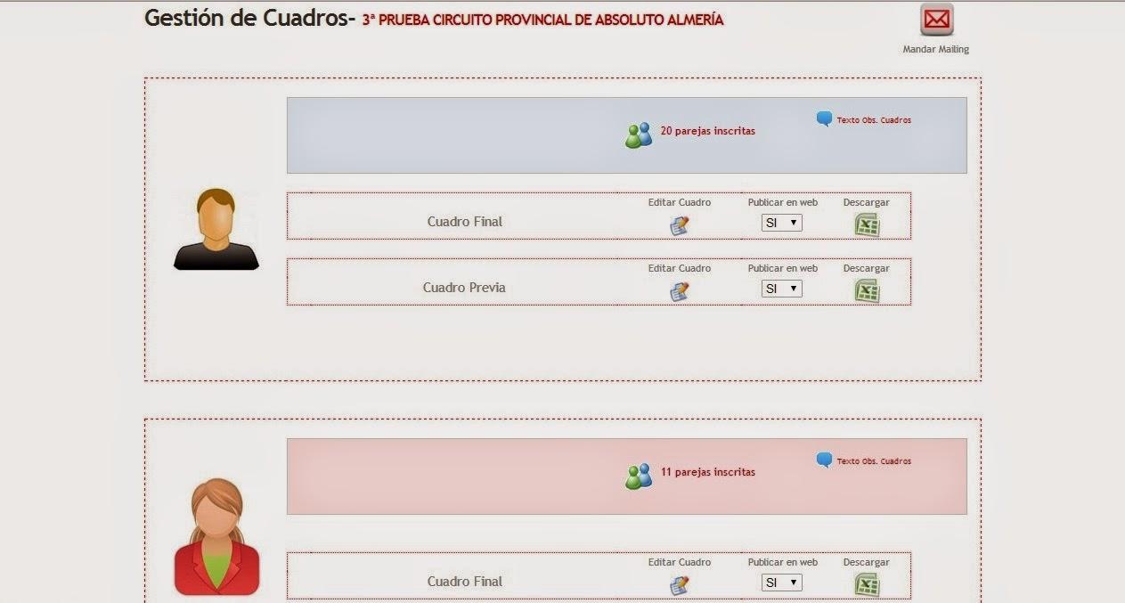 Captura de pantalla mostrando el Menú Gestión de Cuadros del Sistema de Gestión de la FEP.