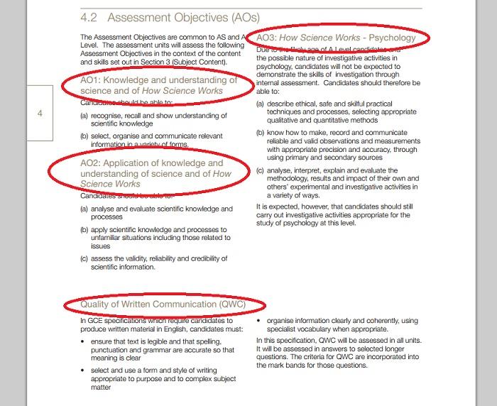 Write 1st class psychology dissertation