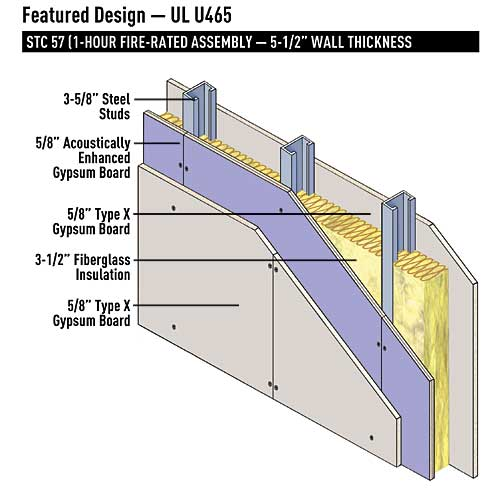 Guidelines for fixing different materials about gypsum for Exterior 1 hour rated wall