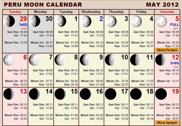Visite los planetarios del peru instituto peruano de for Calendario lunar mayo