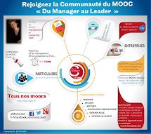 """Rejoindre la Communauté du Mooc """"Du manager au Leader"""""""