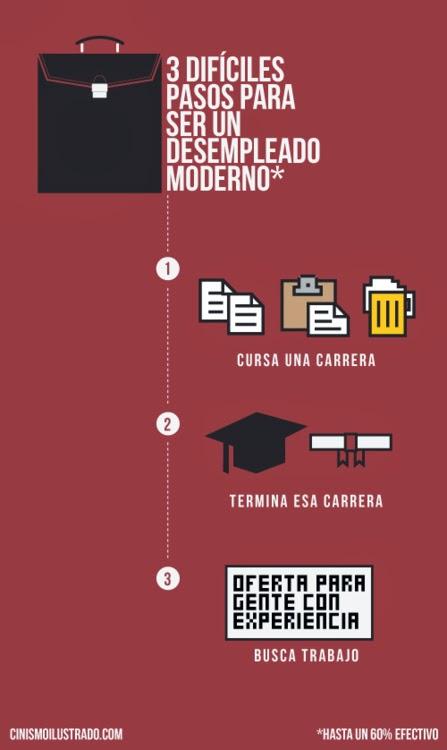 3 difíciles pasos para ser un desempleado moderno