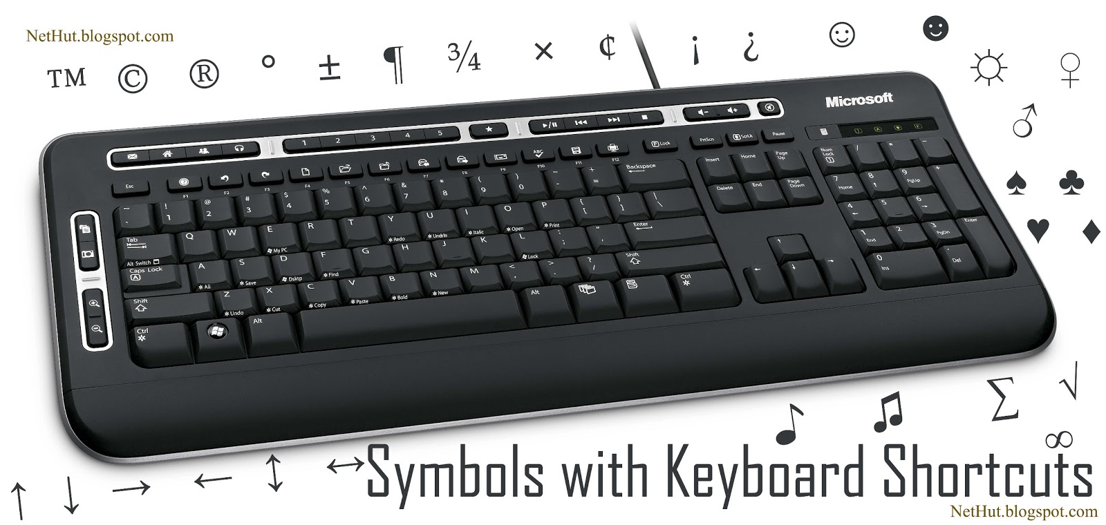 How To Make Symbols With Keyboard Nethutspot
