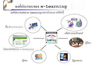 การเรียนการสอนโดยใช้เว็บ