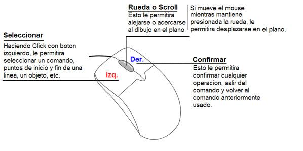 Image Result For Como Usar O Autocada