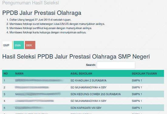 Pengumuman Seleksi PPDB Surabaya part 3