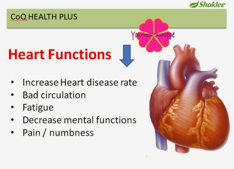 vitamin untuk jantung